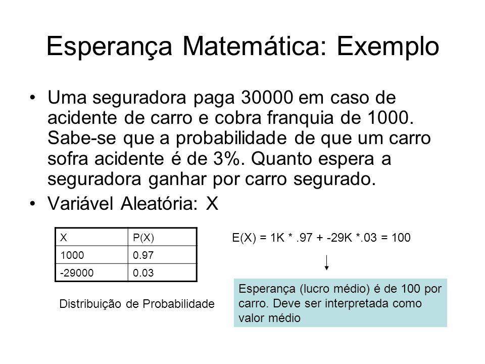 Esperança Matemática: Exemplo