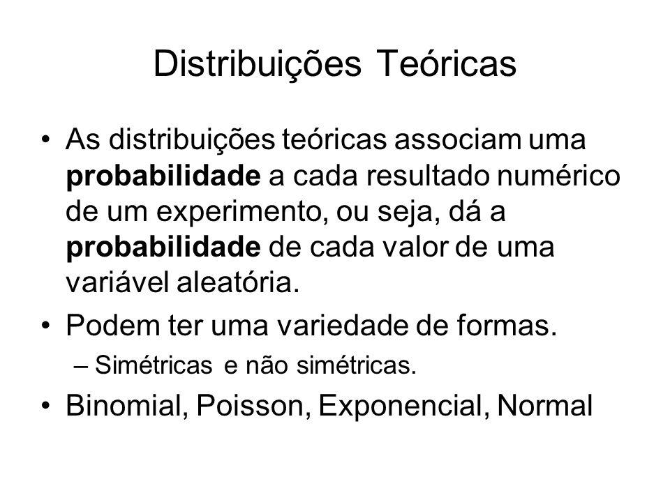 Distribuições Teóricas