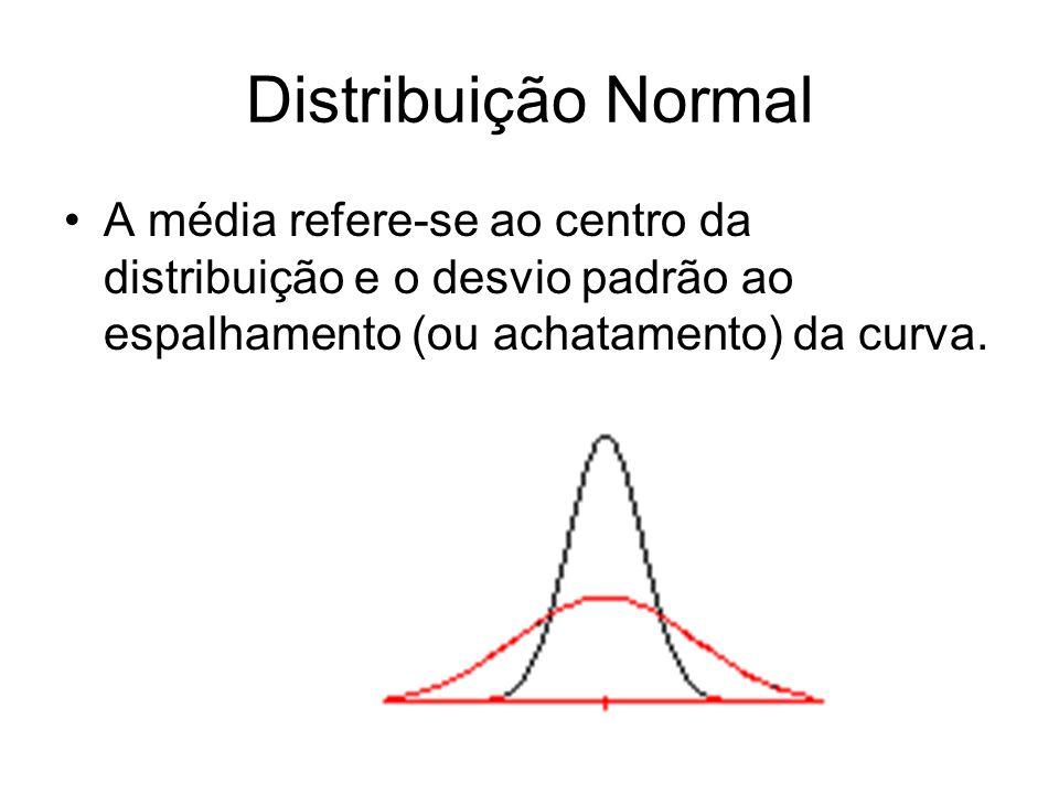 Distribuição NormalA média refere-se ao centro da distribuição e o desvio padrão ao espalhamento (ou achatamento) da curva.
