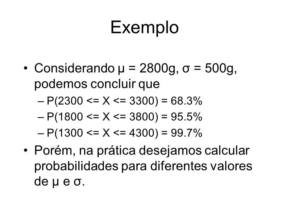 Exemplo Considerando μ = 2800g, σ = 500g, podemos concluir que