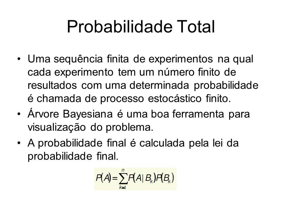 Probabilidade Total