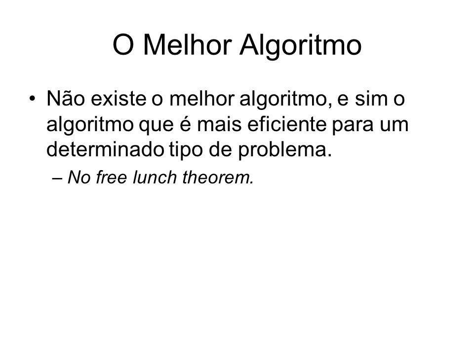 O Melhor Algoritmo Não existe o melhor algoritmo, e sim o algoritmo que é mais eficiente para um determinado tipo de problema.