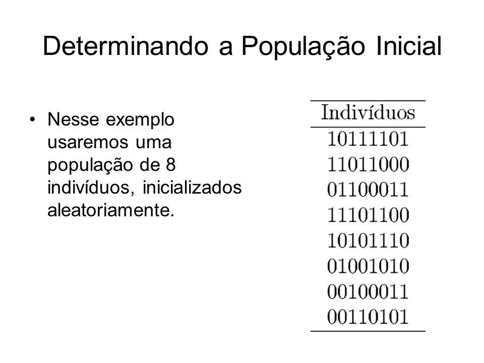 Determinando a População Inicial