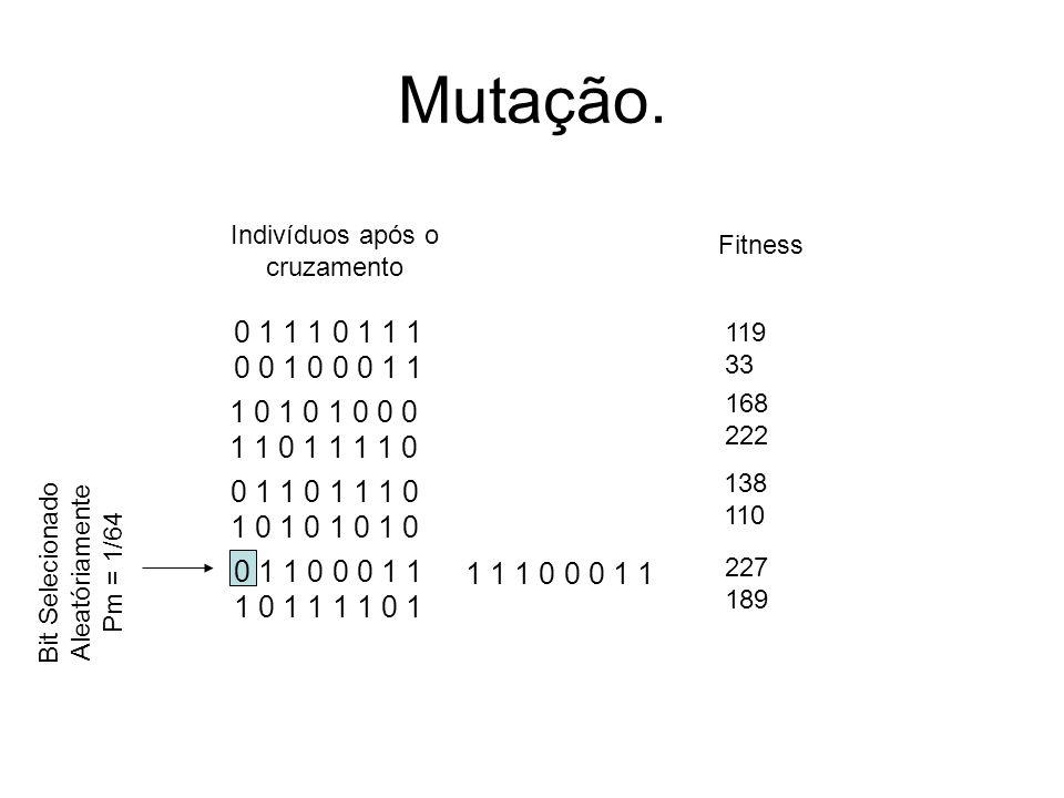 Mutação. Indivíduos após o. cruzamento. Fitness. 0 1 1 1 0 1 1 1. 0 0 1 0 0 0 1 1. 119. 33. 168.