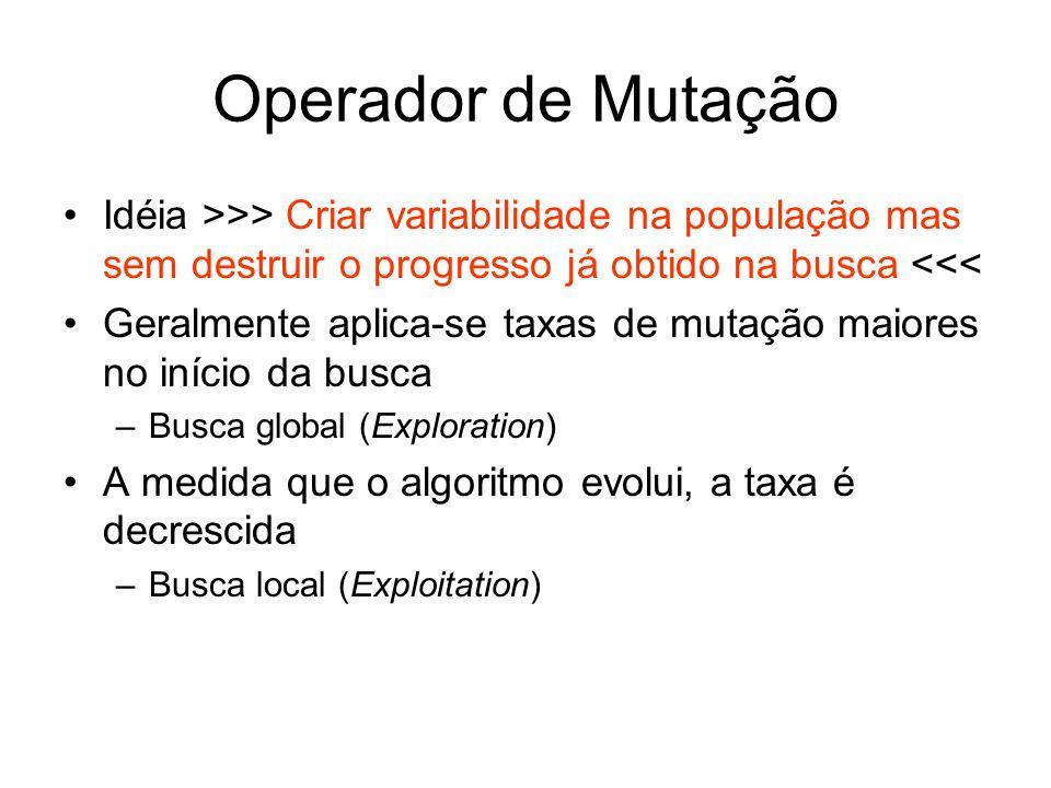 Operador de Mutação Idéia >>> Criar variabilidade na população mas sem destruir o progresso já obtido na busca <<<