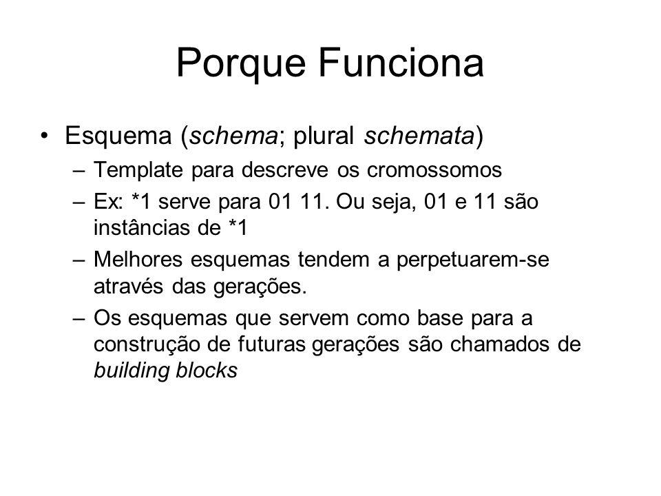 Porque Funciona Esquema (schema; plural schemata)