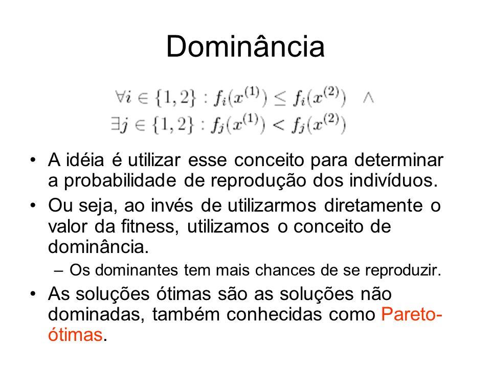 Dominância A idéia é utilizar esse conceito para determinar a probabilidade de reprodução dos indivíduos.