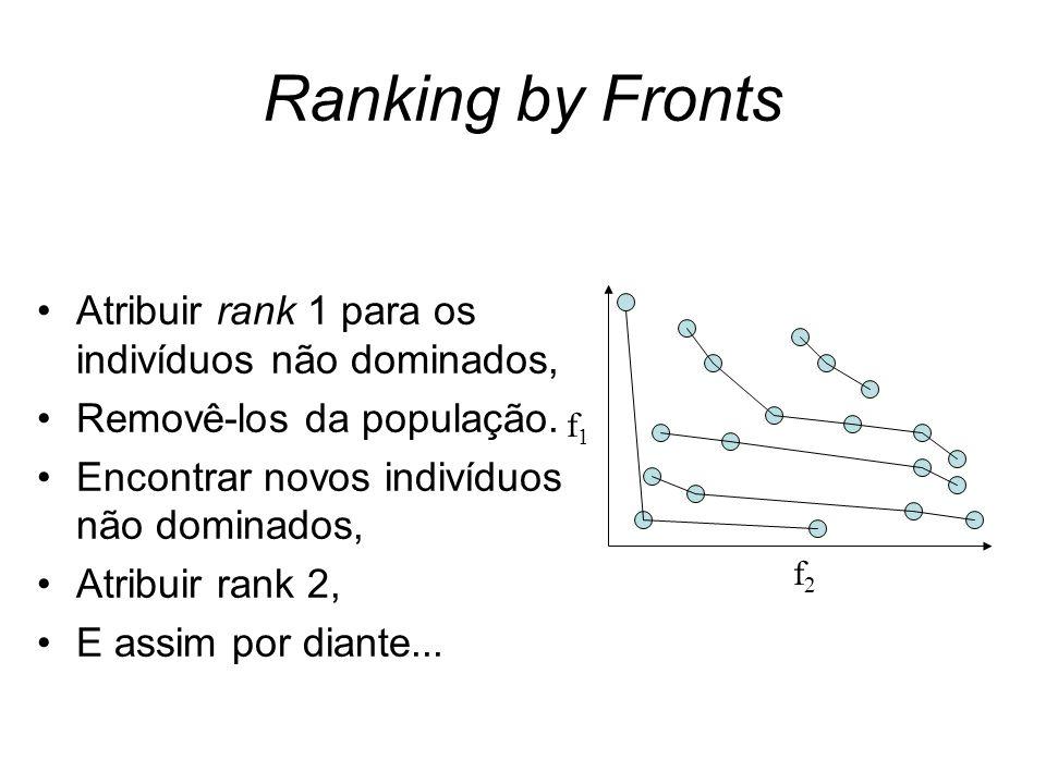 Ranking by Fronts Atribuir rank 1 para os indivíduos não dominados,