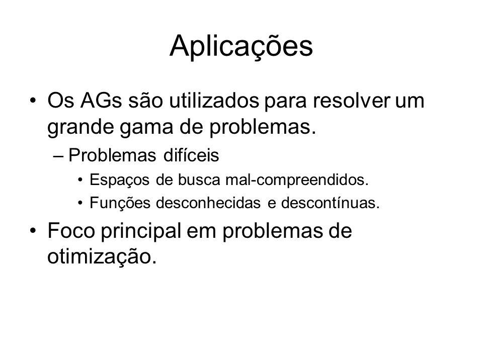 Aplicações Os AGs são utilizados para resolver um grande gama de problemas. Problemas difíceis. Espaços de busca mal-compreendidos.