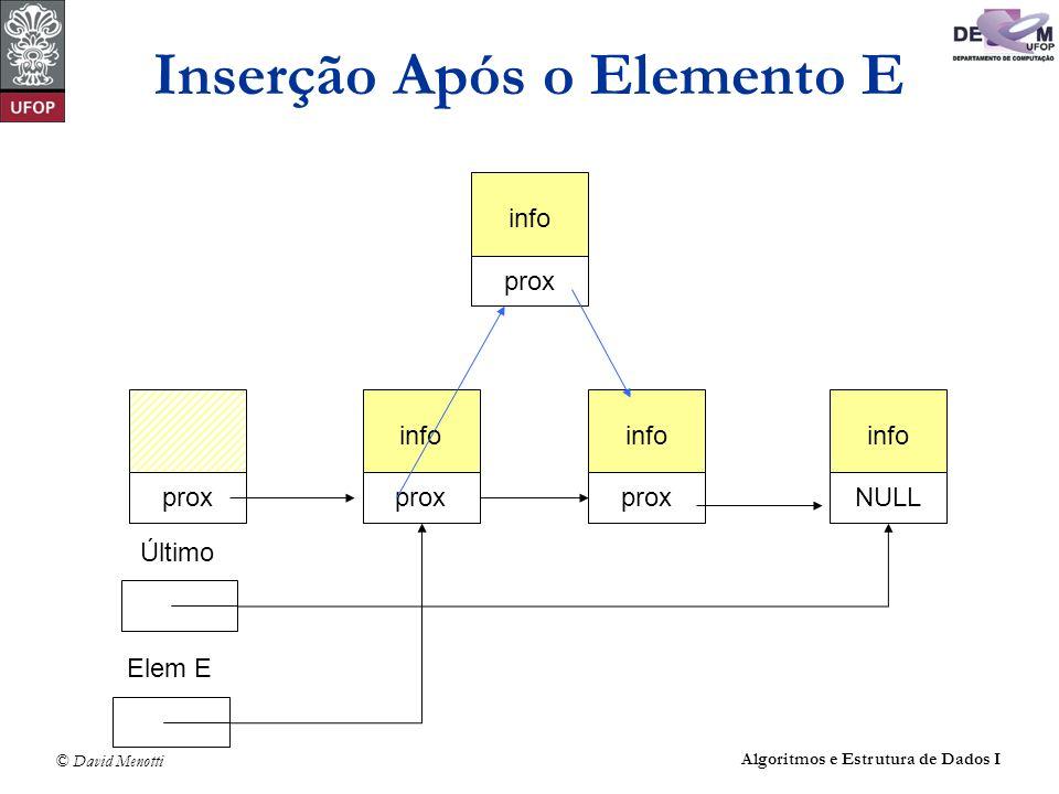 Inserção Após o Elemento E