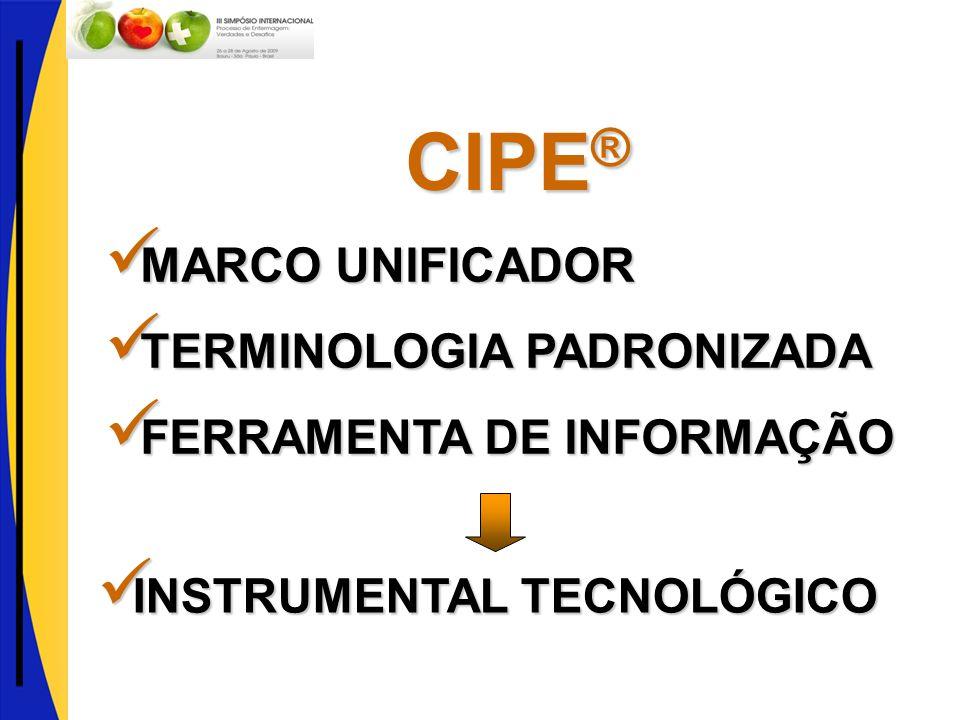 CIPE® MARCO UNIFICADOR TERMINOLOGIA PADRONIZADA