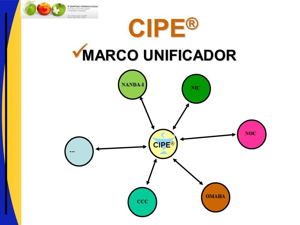 NANDA-I NIC NOC OMAHA CCC ... CIPE® MARCO UNIFICADOR