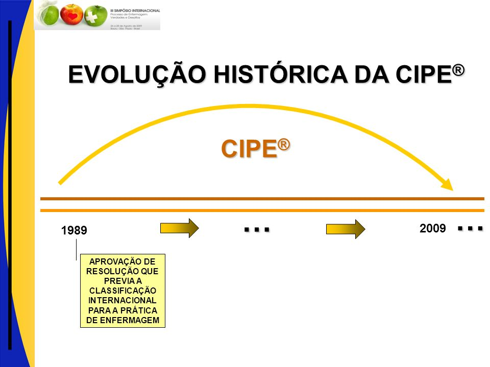 EVOLUÇÃO HISTÓRICA DA CIPE®