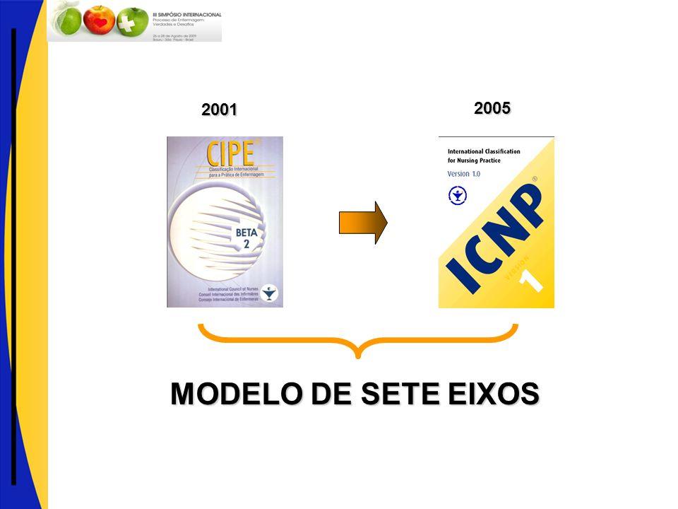MODELO DE SETE EIXOS 2001 2005