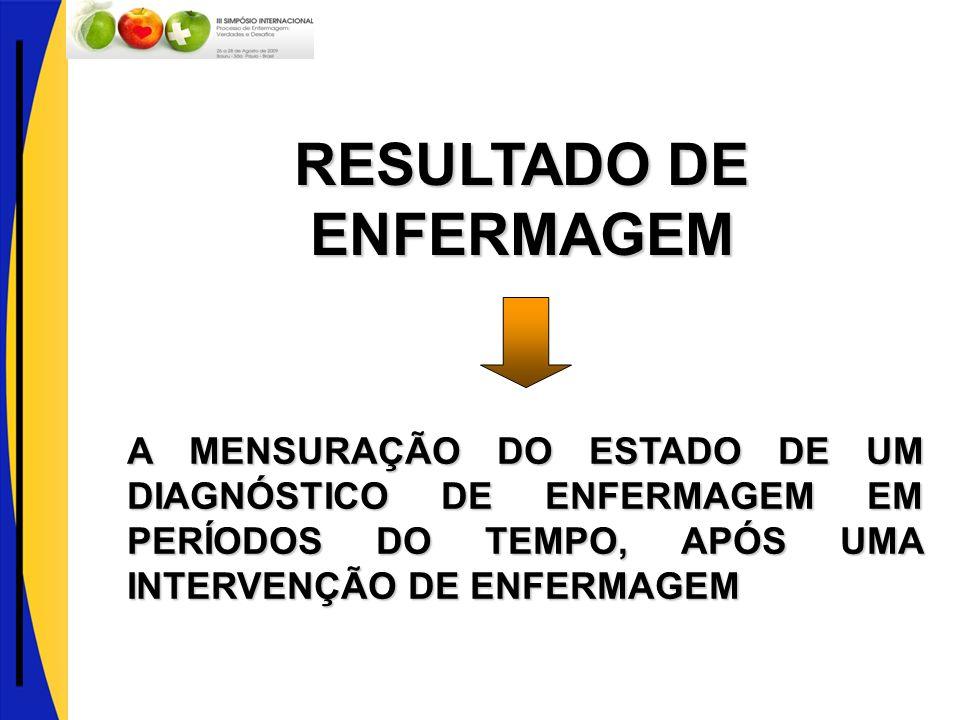 RESULTADO DE ENFERMAGEM