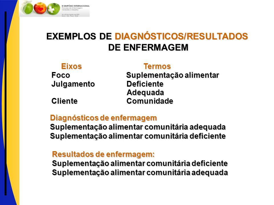 EXEMPLOS DE DIAGNÓSTICOS/RESULTADOS