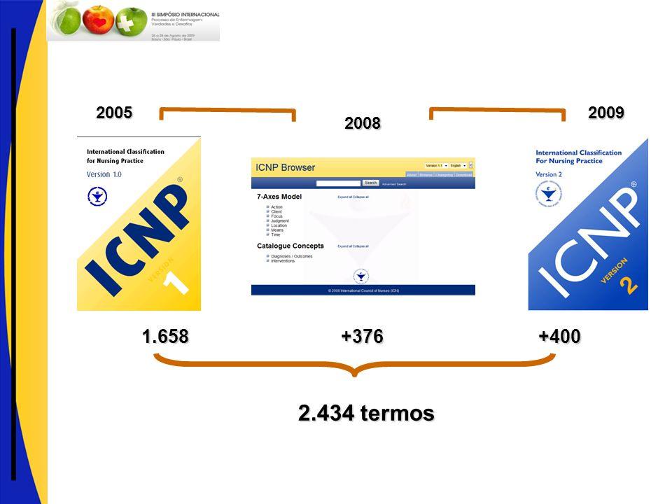 1.658 +376 +400 2.434 termos 2005 2008 2009