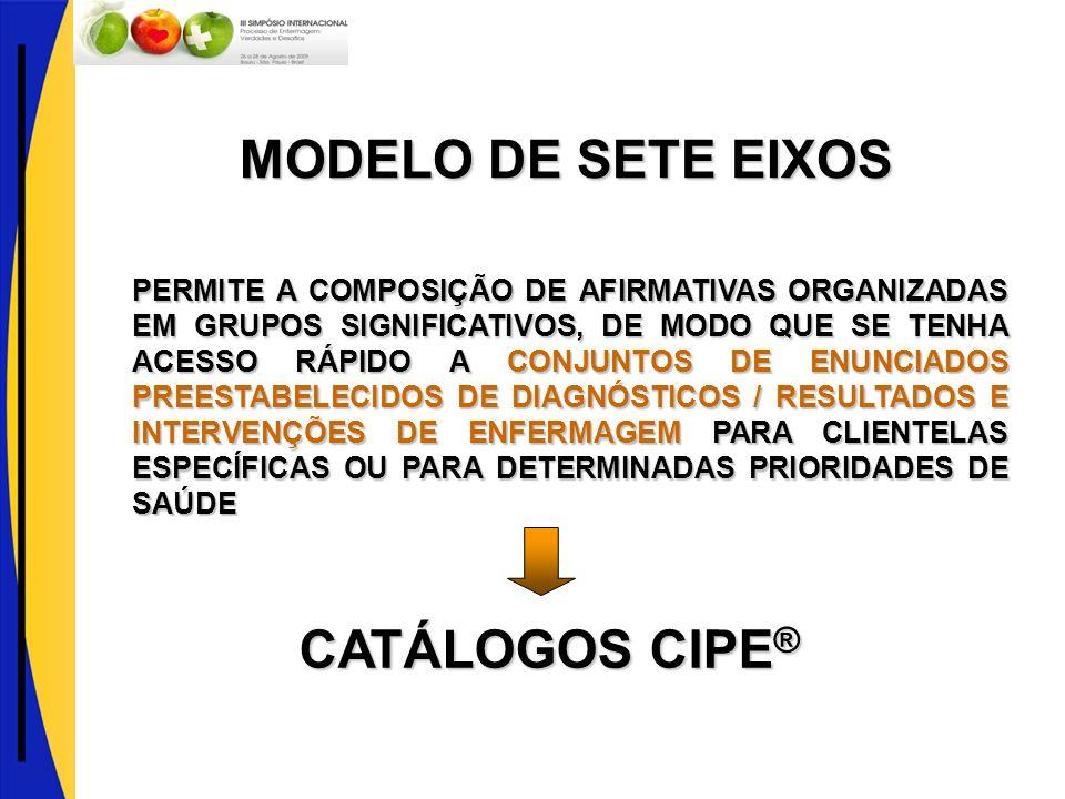 MODELO DE SETE EIXOS CATÁLOGOS CIPE®