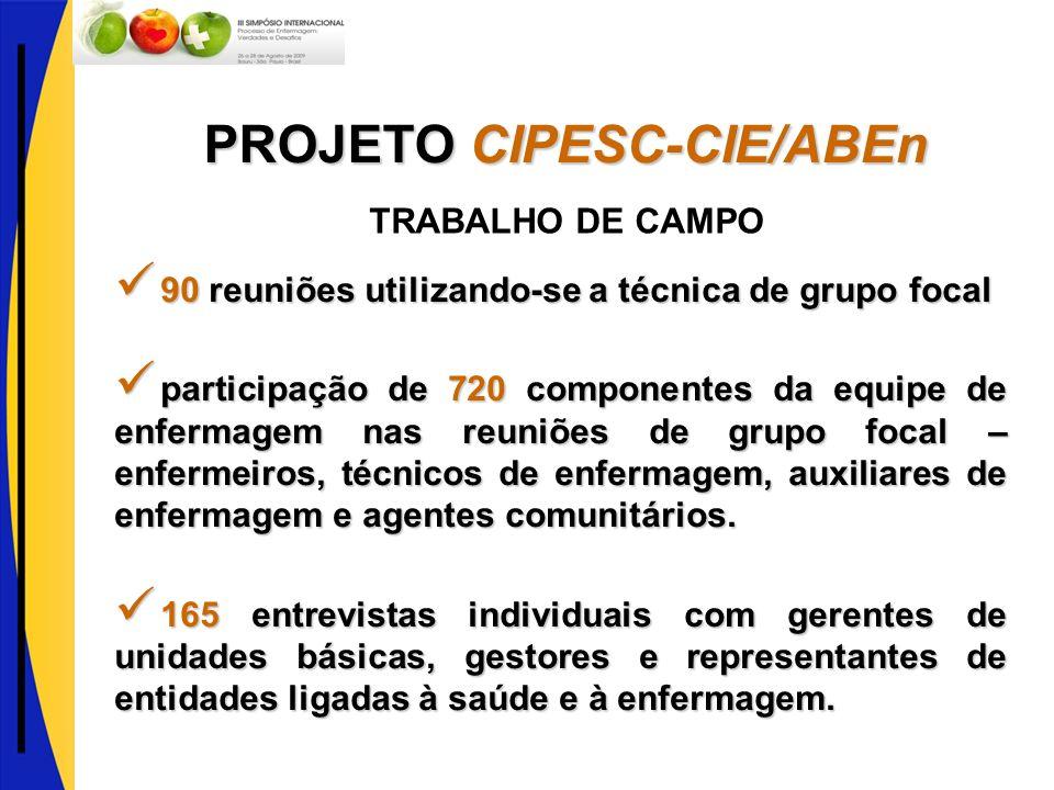 PROJETO CIPESC-CIE/ABEn