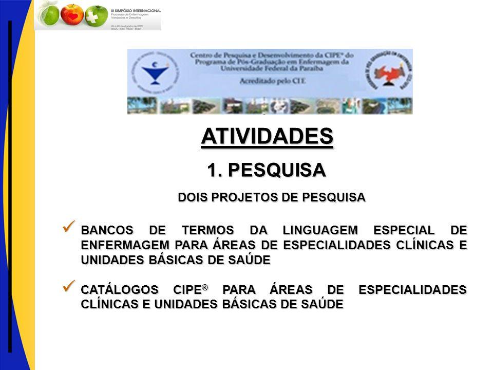 ATIVIDADES 1. PESQUISA DOIS PROJETOS DE PESQUISA