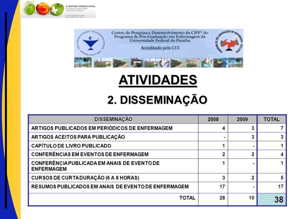ATIVIDADES 2. DISSEMINAÇÃO 38 DISSEMINAÇÃO 2008 2009 TOTAL