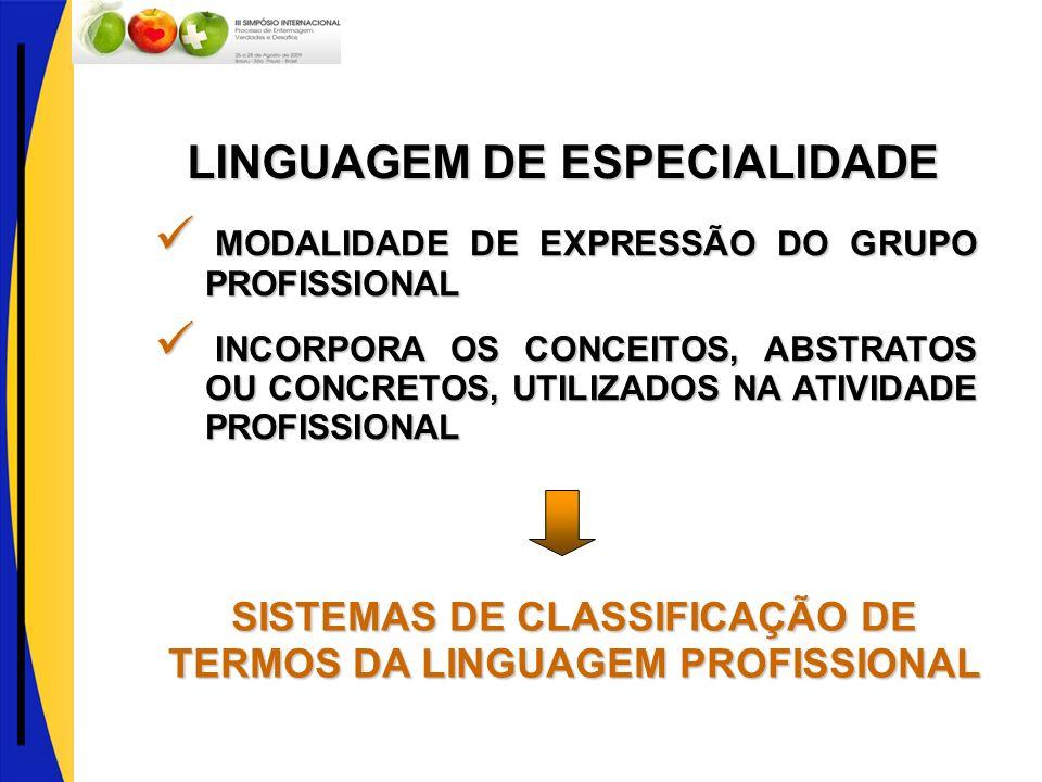 SISTEMAS DE CLASSIFICAÇÃO DE TERMOS DA LINGUAGEM PROFISSIONAL