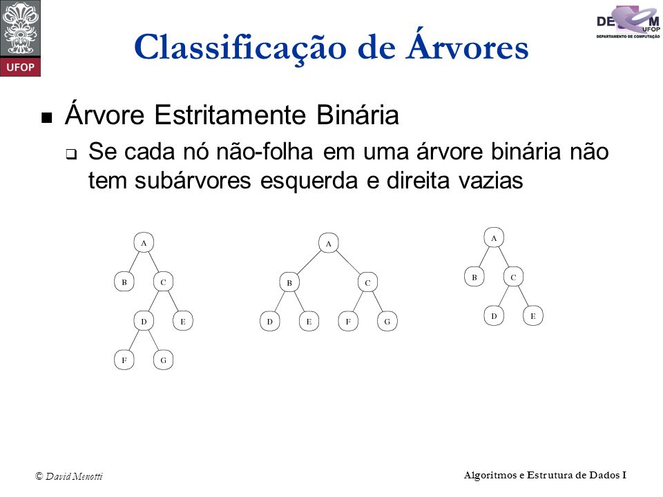 Classificação de Árvores