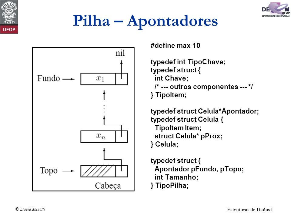 Pilha – Apontadores #define max 10 typedef int TipoChave;