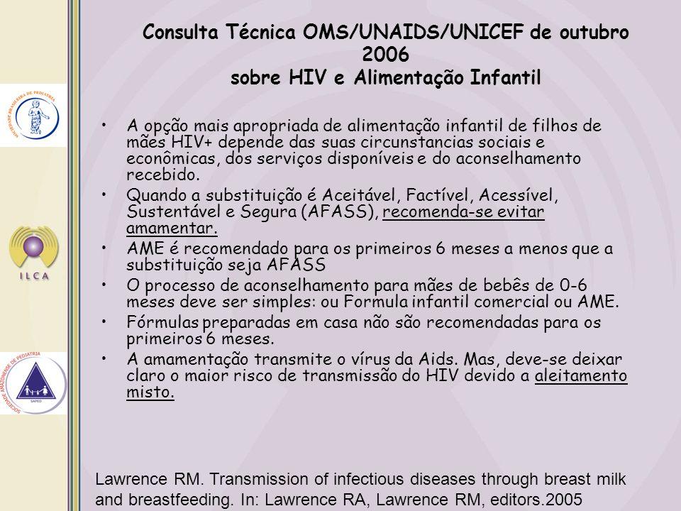 Consulta Técnica OMS/UNAIDS/UNICEF de outubro 2006 sobre HIV e Alimentação Infantil