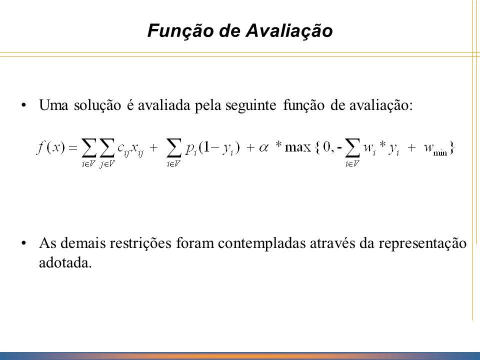 Função de Avaliação Uma solução é avaliada pela seguinte função de avaliação: