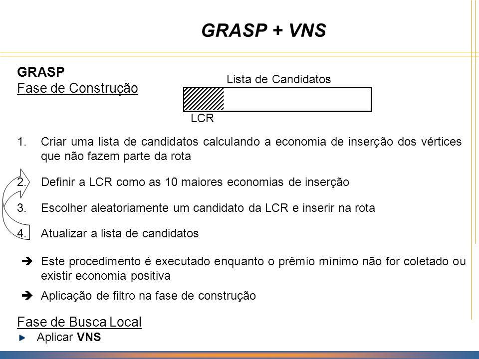 GRASP + VNS GRASP Fase de Construção Fase de Busca Local