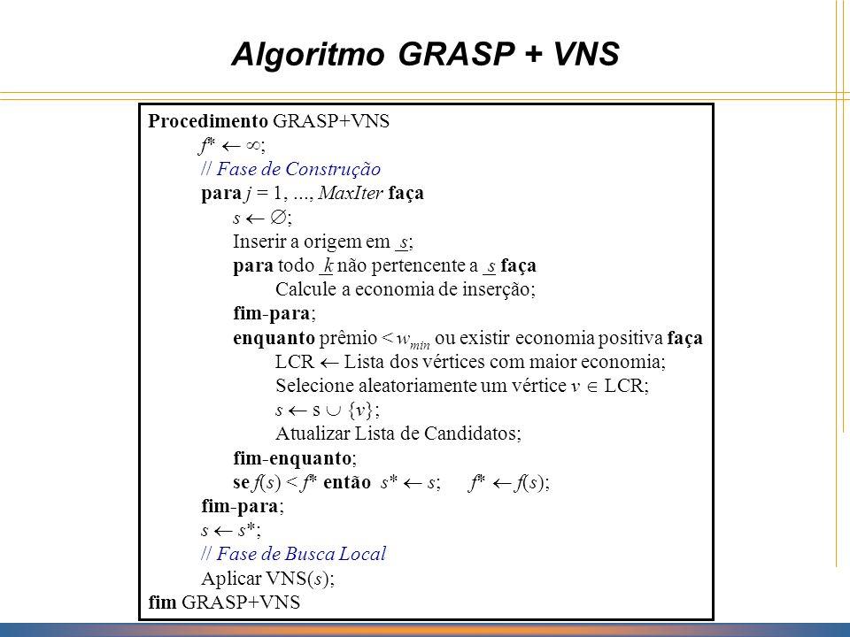 Algoritmo GRASP + VNS Procedimento GRASP+VNS f*  ;