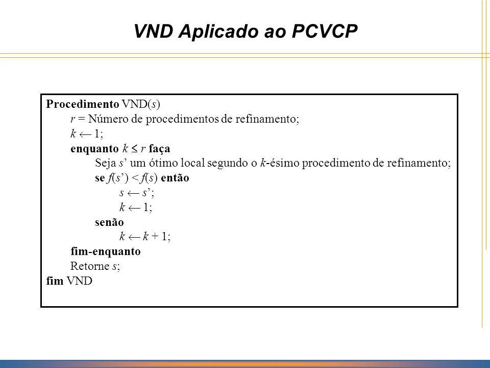 VND Aplicado ao PCVCP Procedimento VND(s)