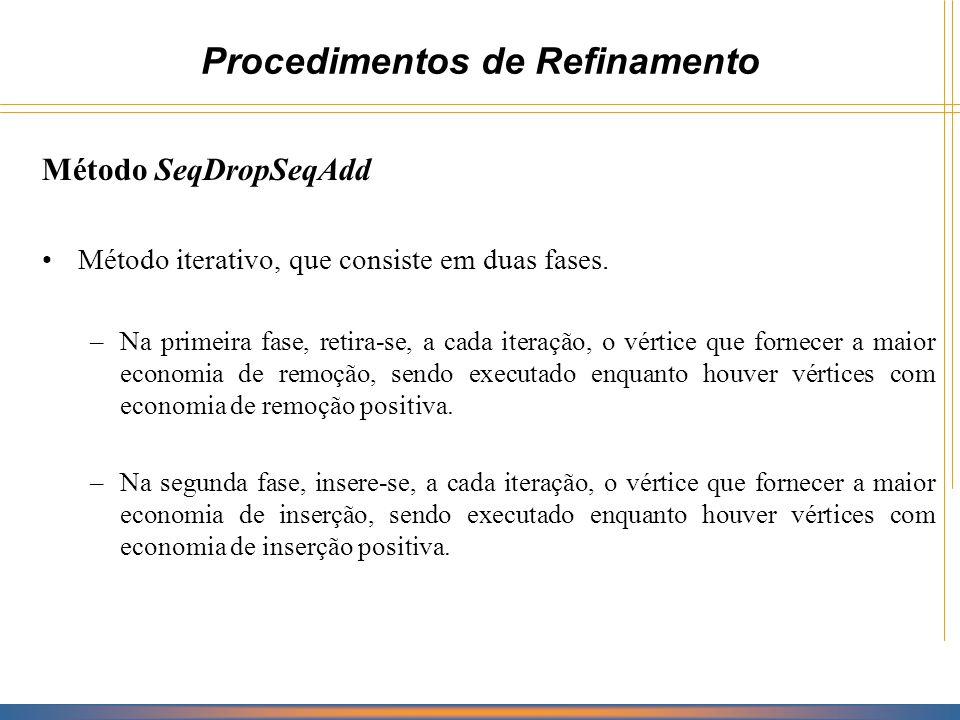 Procedimentos de Refinamento