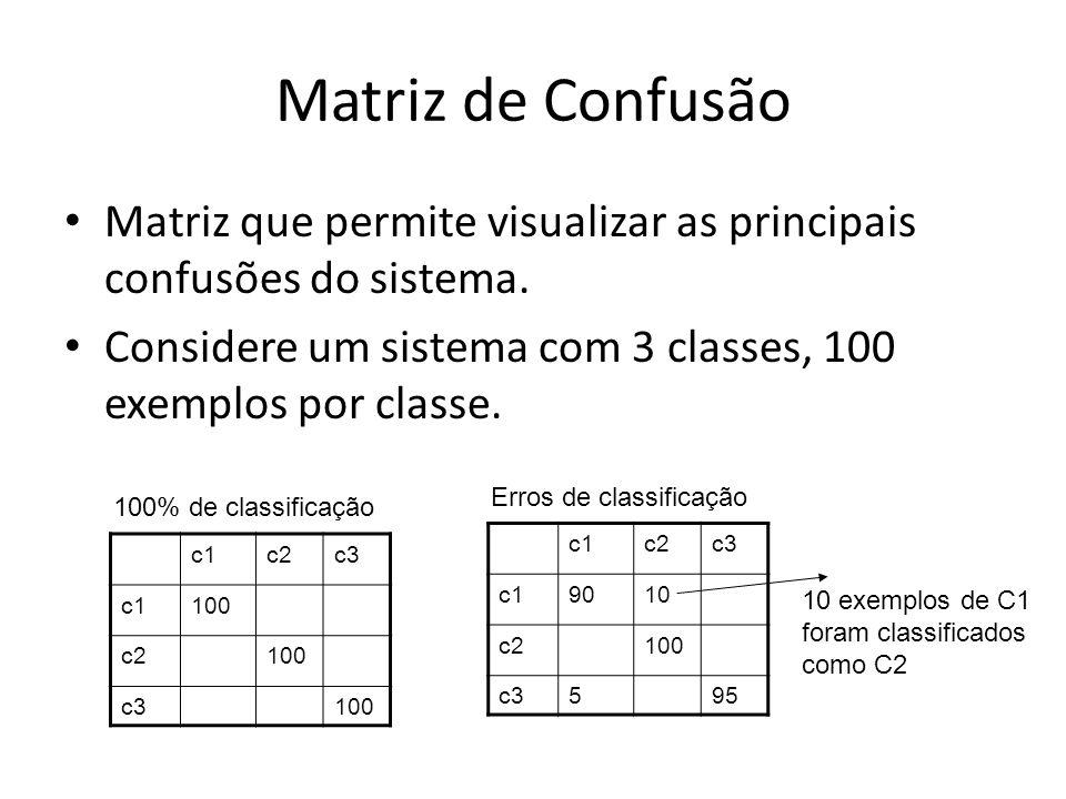 Matriz de ConfusãoMatriz que permite visualizar as principais confusões do sistema. Considere um sistema com 3 classes, 100 exemplos por classe.