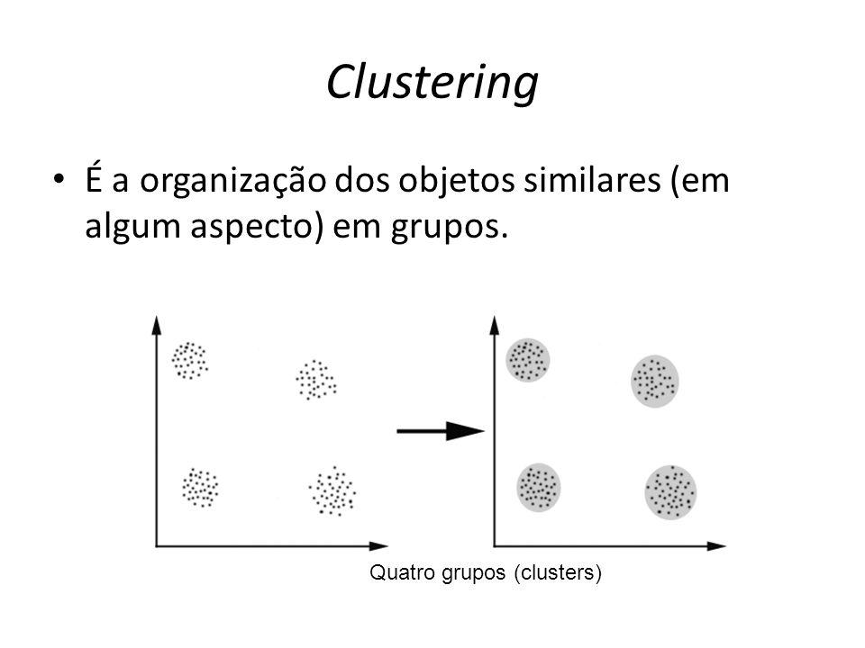 ClusteringÉ a organização dos objetos similares (em algum aspecto) em grupos.
