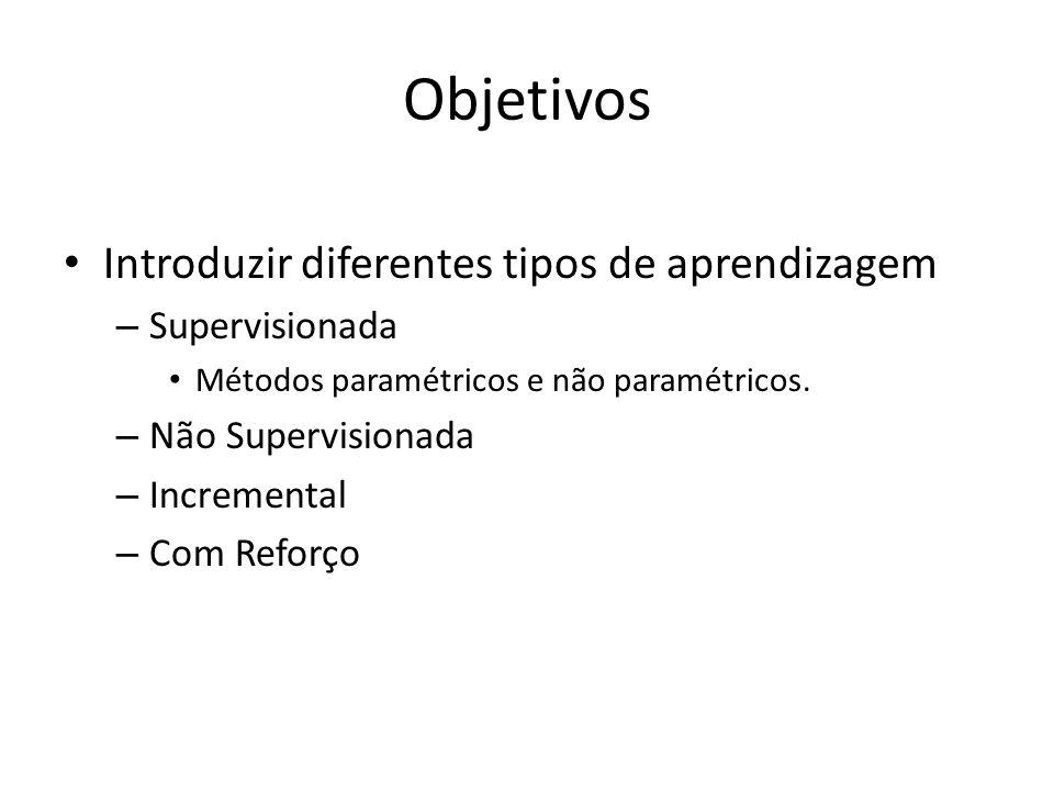 Objetivos Introduzir diferentes tipos de aprendizagem Supervisionada