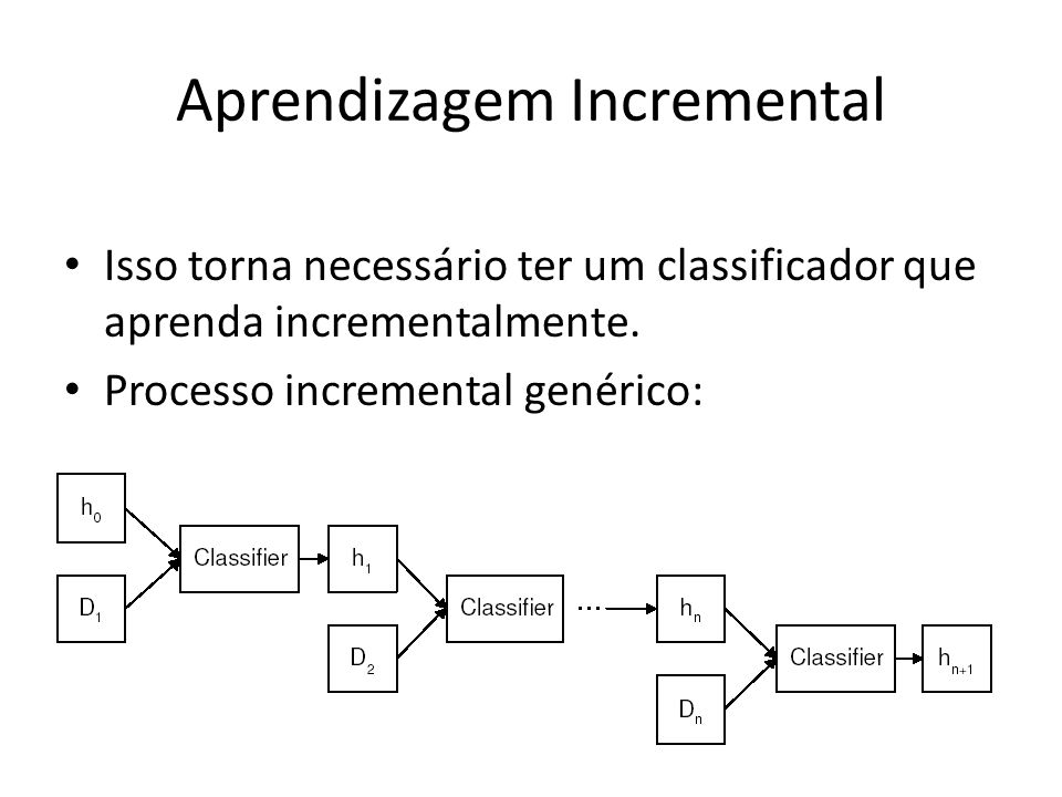 Aprendizagem Incremental