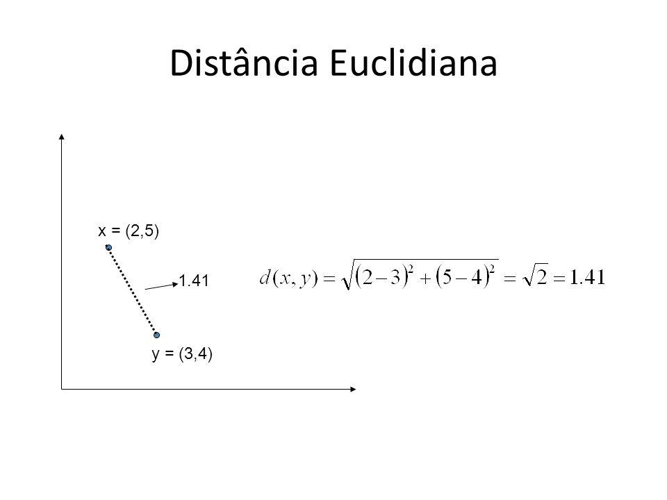 Distância Euclidiana x = (2,5) 1.41 y = (3,4)