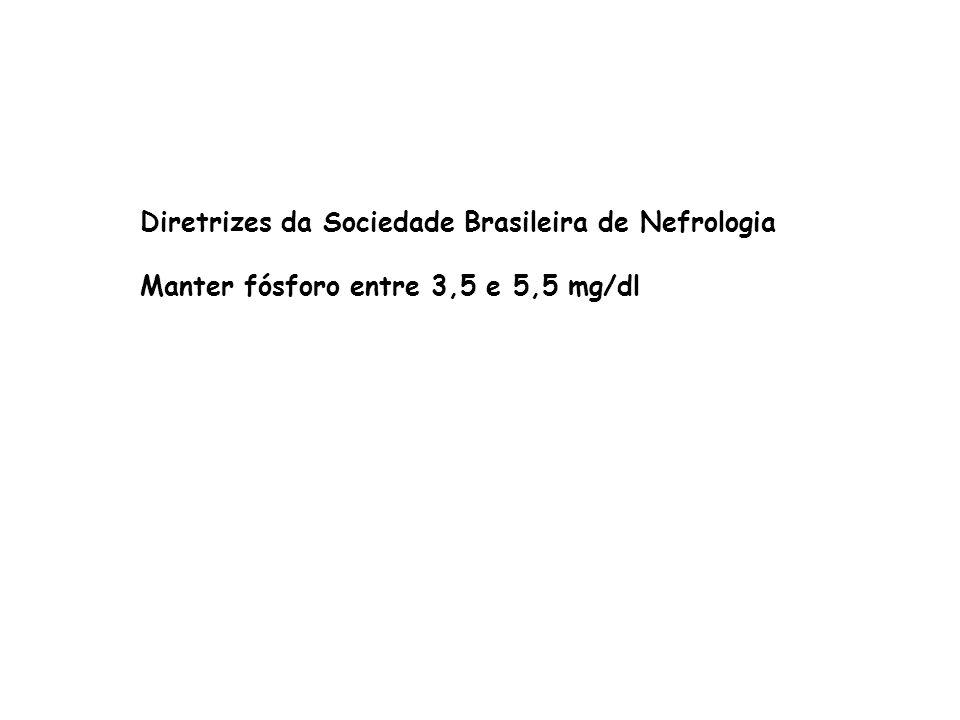 Diretrizes da Sociedade Brasileira de Nefrologia