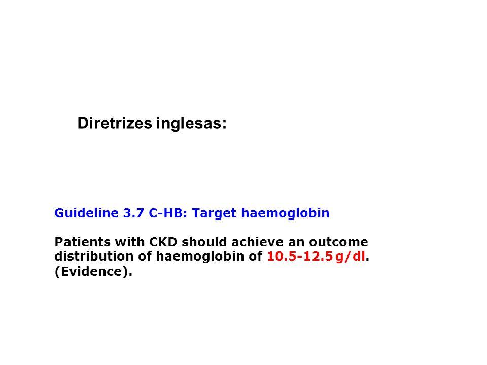 Diretrizes inglesas: Guideline 3.7 C-HB: Target haemoglobin