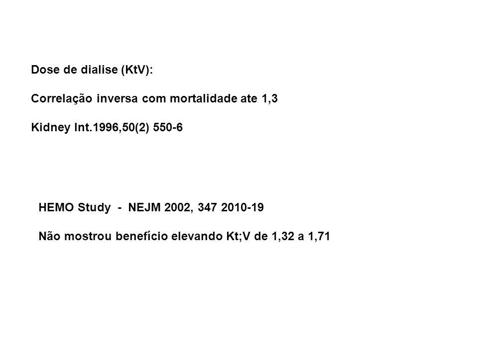 Dose de dialise (KtV): Correlação inversa com mortalidade ate 1,3. Kidney Int.1996,50(2) 550-6. HEMO Study - NEJM 2002, 347 2010-19.