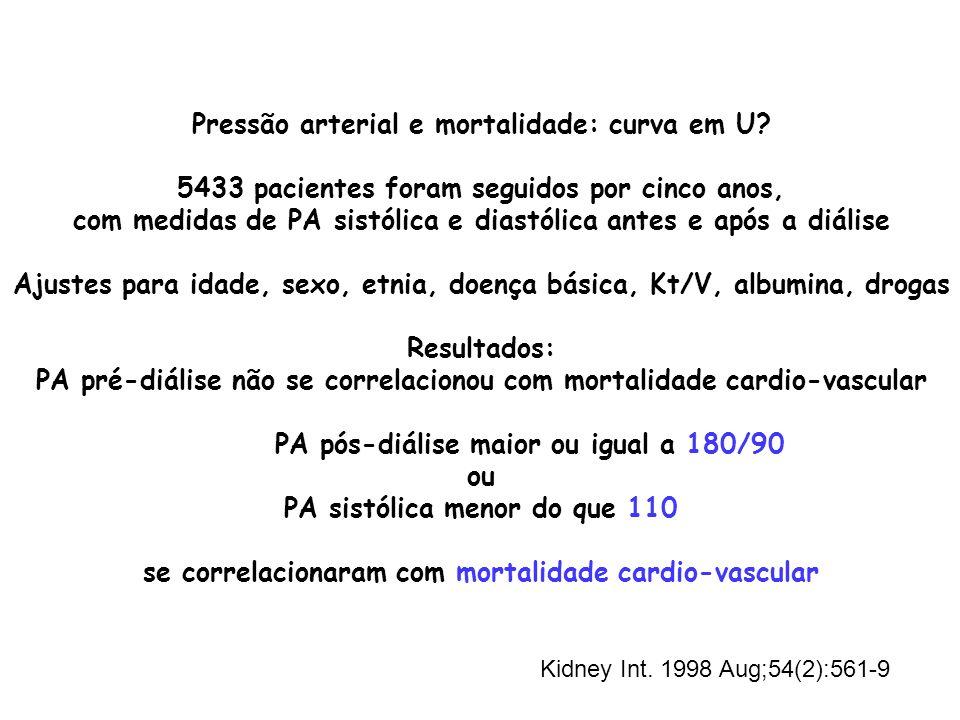 Pressão arterial e mortalidade: curva em U