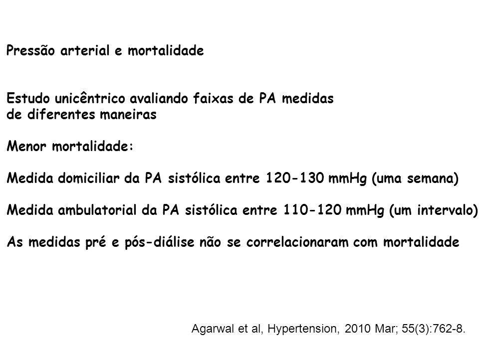 Pressão arterial e mortalidade