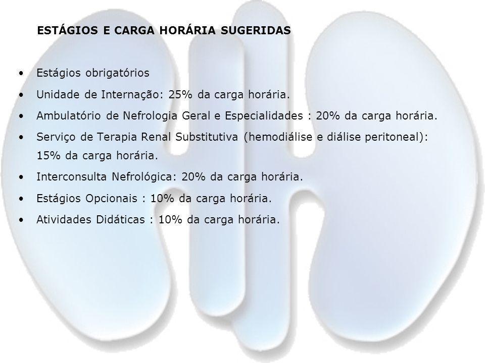 ESTÁGIOS E CARGA HORÁRIA SUGERIDAS