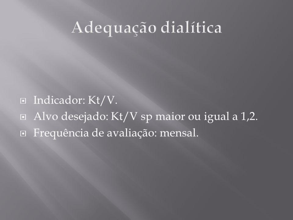Adequação dialítica Indicador: Kt/V.
