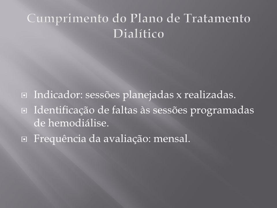 Cumprimento do Plano de Tratamento Dialítico