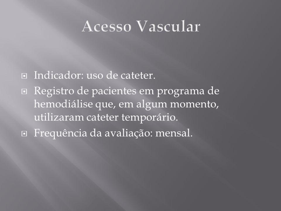 Acesso Vascular Indicador: uso de cateter.