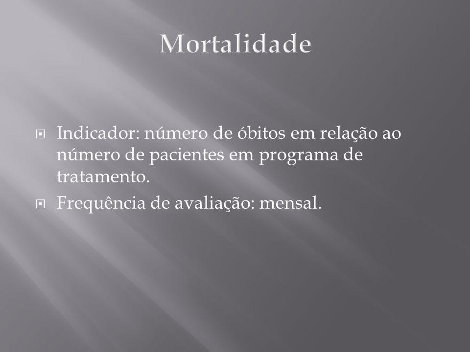 Mortalidade Indicador: número de óbitos em relação ao número de pacientes em programa de tratamento.