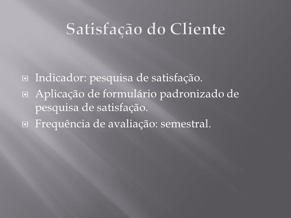 Satisfação do Cliente Indicador: pesquisa de satisfação.